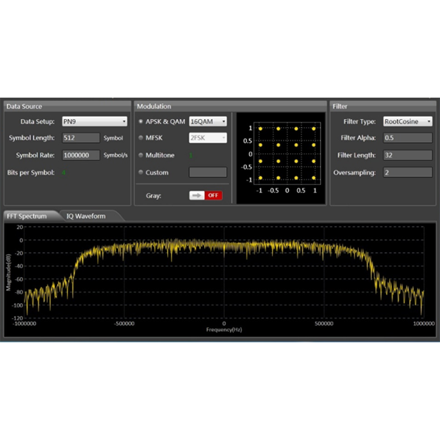 SDS6000X シリーズ オプションIQ 変調機能