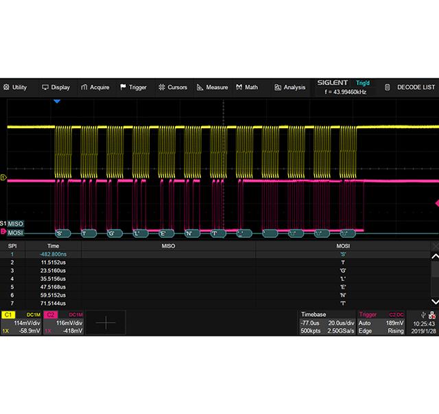 SDS2000X+ シリーズ オプション FlexRay デコード機能