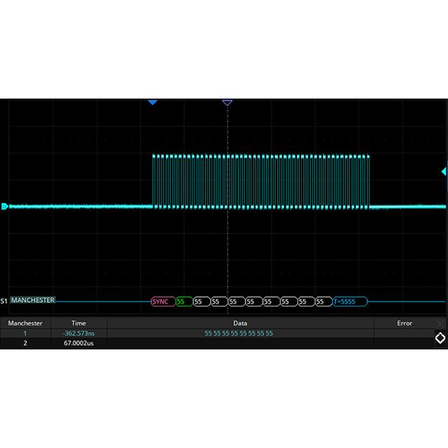 SDS2000X+ シリーズ オプション マンチェスターデコード機能