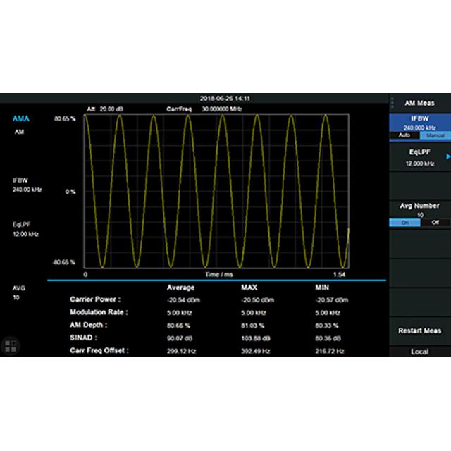 SSA3000X+ シリーズ オプション アナログ変調解析機能