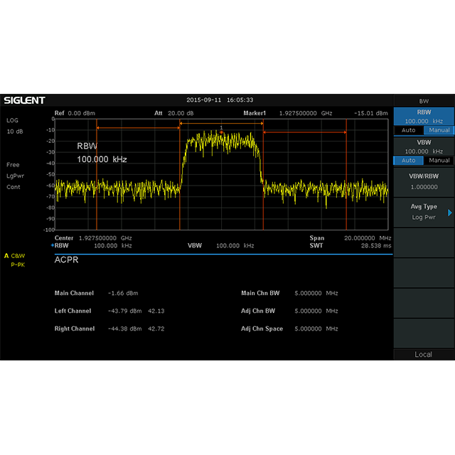 SSA3000X+ シリーズ オプション 拡張測定キット