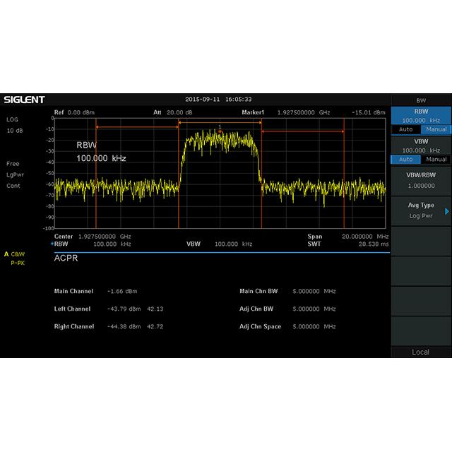 SSA3000X シリーズ オプション 拡張測定キット