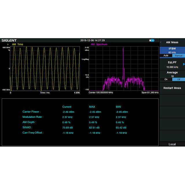 SSA3000X-R シリーズ オプション アナログ変調解析機能