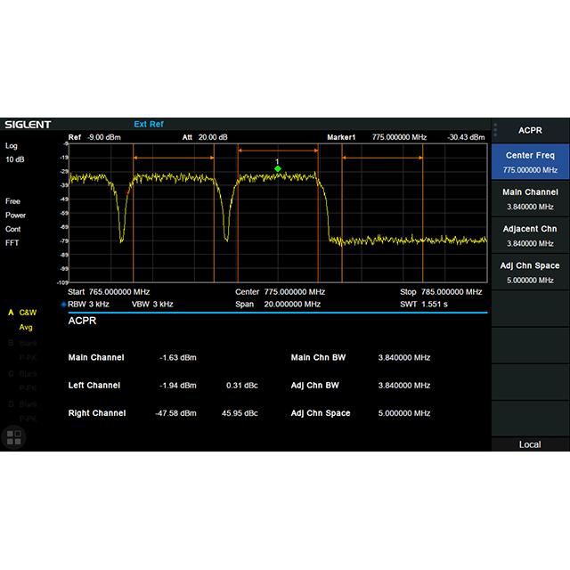 SSA3000X-R シリーズ オプション 拡張測定キット