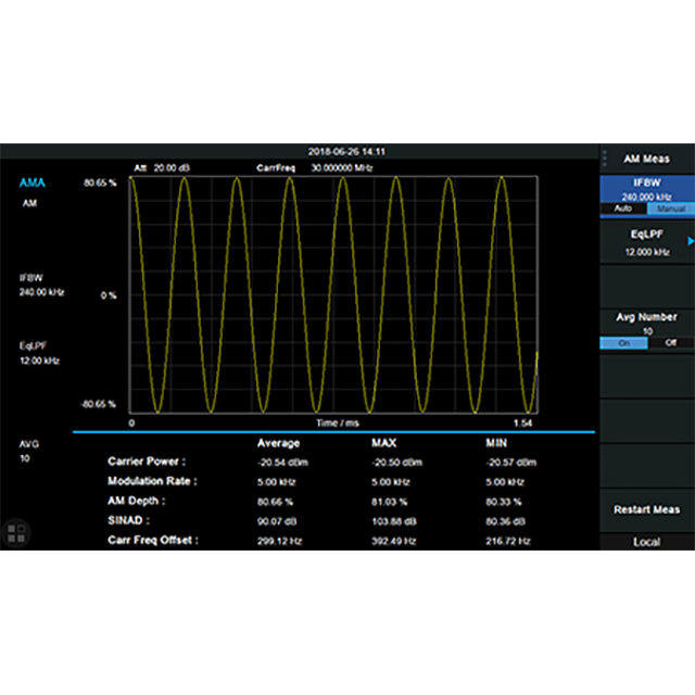 SVA1000X シリーズ オプション アナログ変調解析機能