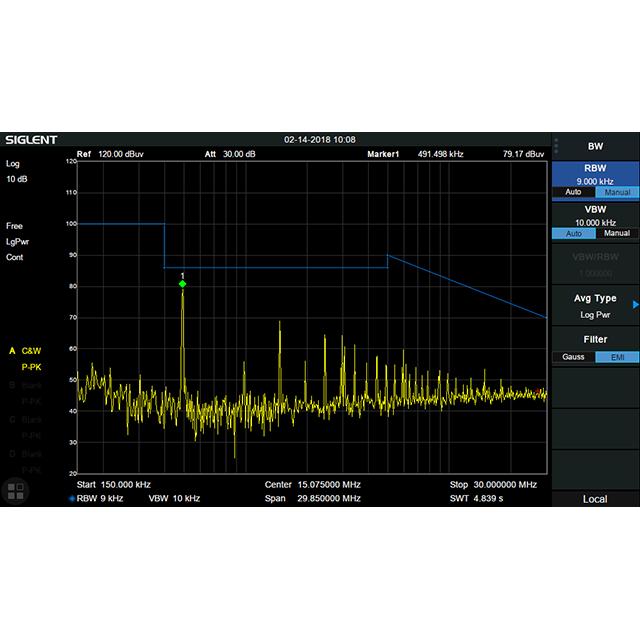 SVA1000X シリーズ オプション EMI測定キット